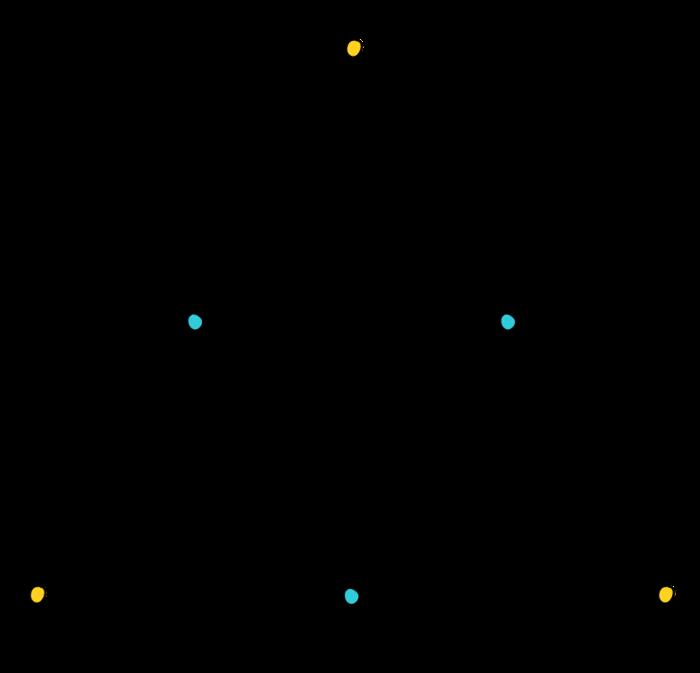 Meshes with Python & Blender: Icospheres - Sinestesia