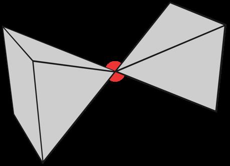 Bowtie non-manifold